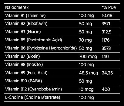 Vitamin B complex 90 tablet
