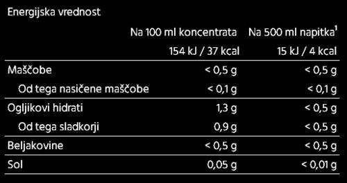 AXXO vitaminski napitek 500ml (1:50 - za 25L pijače)