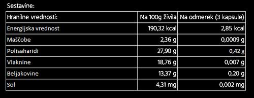 BIO Reishi mix ACTIVE, medicinske gobe, 180 kapsul